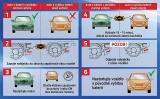 Startovací nabíječka nouzová 12V EASY START Compass